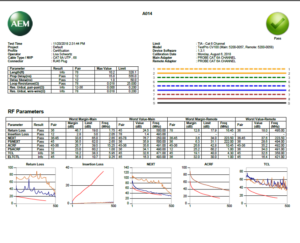 Cat 6 Channel Test Printed Report