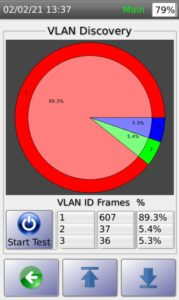 VLAN Pie Chart