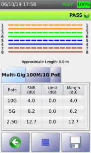 Cat6A Multi gig Test Results